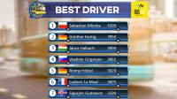 best_driver.png